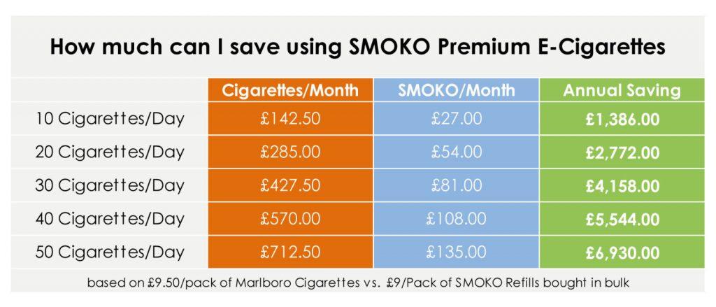 Calling All Smokers Make The Change To Smoko Premium E